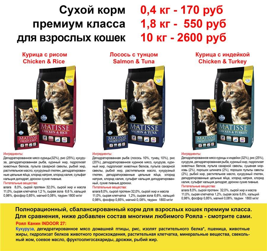 Корм для кошки фармина: отзывы ветеринаров и владельцев животных + разбор состава корма