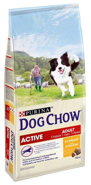Корм для собак дог чау: виды и состав, отзывы ветеринаров и заводчиков