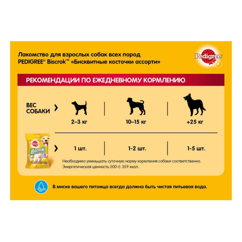Чем кормить собаку: как правильно и лучше в домашних условиях на натуралке, сколько раз в день, кормление собак естественной натуральной пищей - меню на неделю