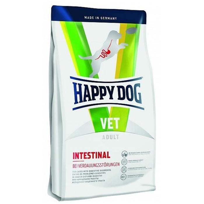 Лучший корм для собак: рейтинг 2021 года для мелких, средних и крупных пород