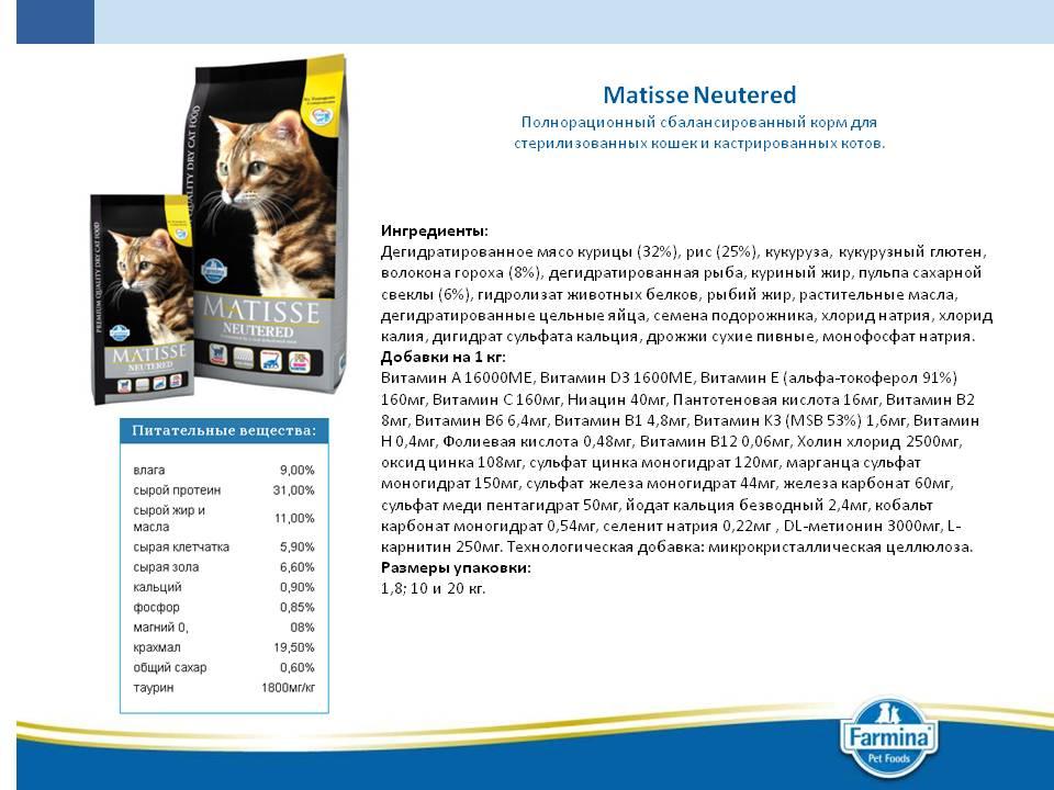 Обзор корма для кошек farmina: состав, виды, отзывы