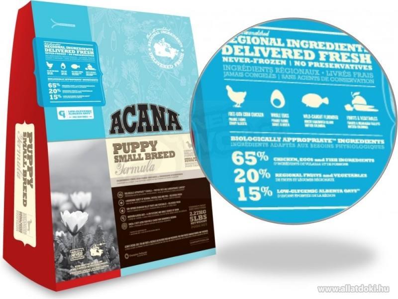 Обзор корма «акана»: плюсы и минусы, описание состава, отзывы ветеринаров, где купить acana, официальный сайт, класс, дозировка корма «акана»