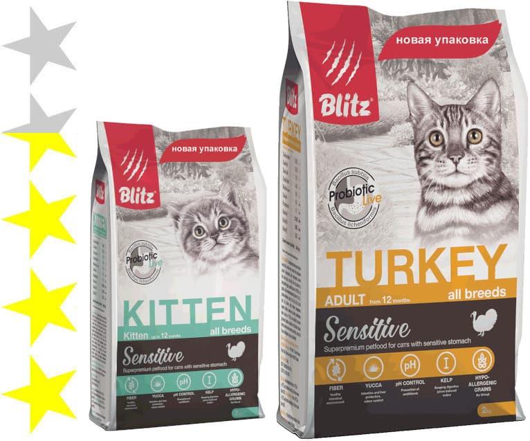 Лучшие корма для кошек blitz топ-10 2021 года
