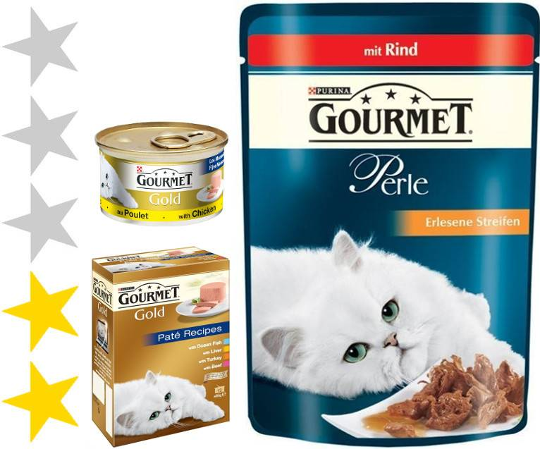 Гурмэ (gourmet) корм для кошек: состав, цена, отзывы