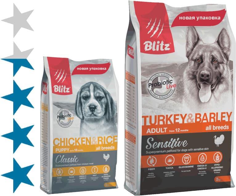 Корм для собак blitz: отзывы, разбор состава, цена - kotiko.ru
