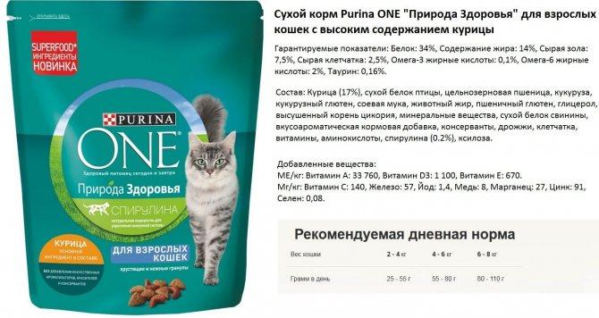 Корм для кошек felix: отзывы, разбор состава, цена
