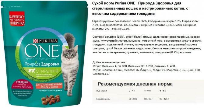 Корм для кошек purina one: отзывы и разбор состава - петобзор