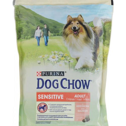 Dog chow (дог чау) для собак | состав, цена, отзывы