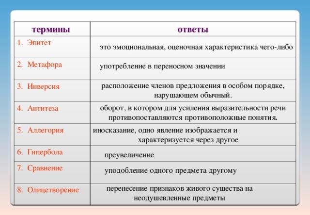 Причины евстахиита. лечение туботита в москве