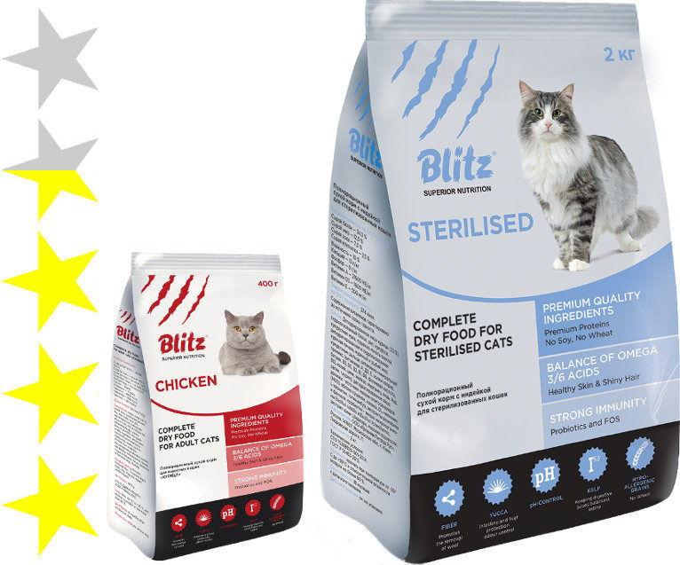 Корм blitz для кошек: отзывы, где купить, состав