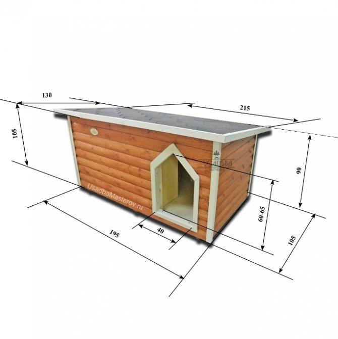 Будки для собак своими руками (51 фото): чертежи и размеры собачьей конуры. как сделать домик из дерева и подручных материалов?
