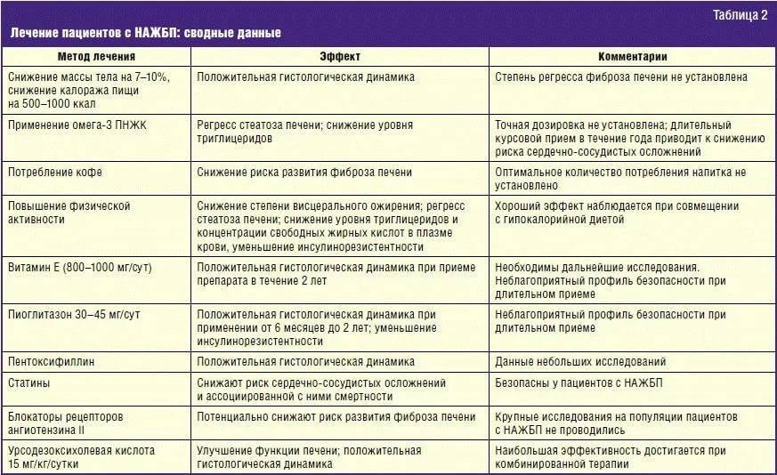 Психосоматические заболевания - симптомы, лечение   клиника эксперт