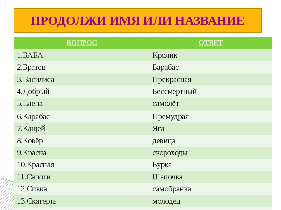 Имена для кроликов девочек и мальчиков :: syl.ru