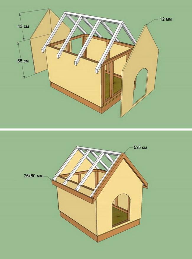 Будка для собаки своими руками: чертежи + инструкции